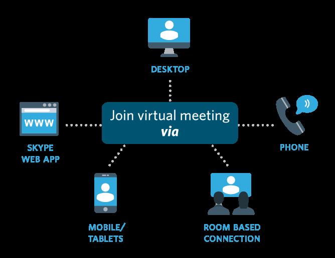 UBC Collaboration Suite | UBC Information Technology